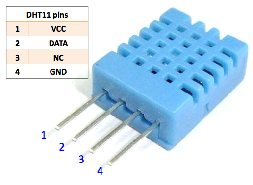 DHT11/DHT22 — ESP Easy 2 1-beta1 documentation